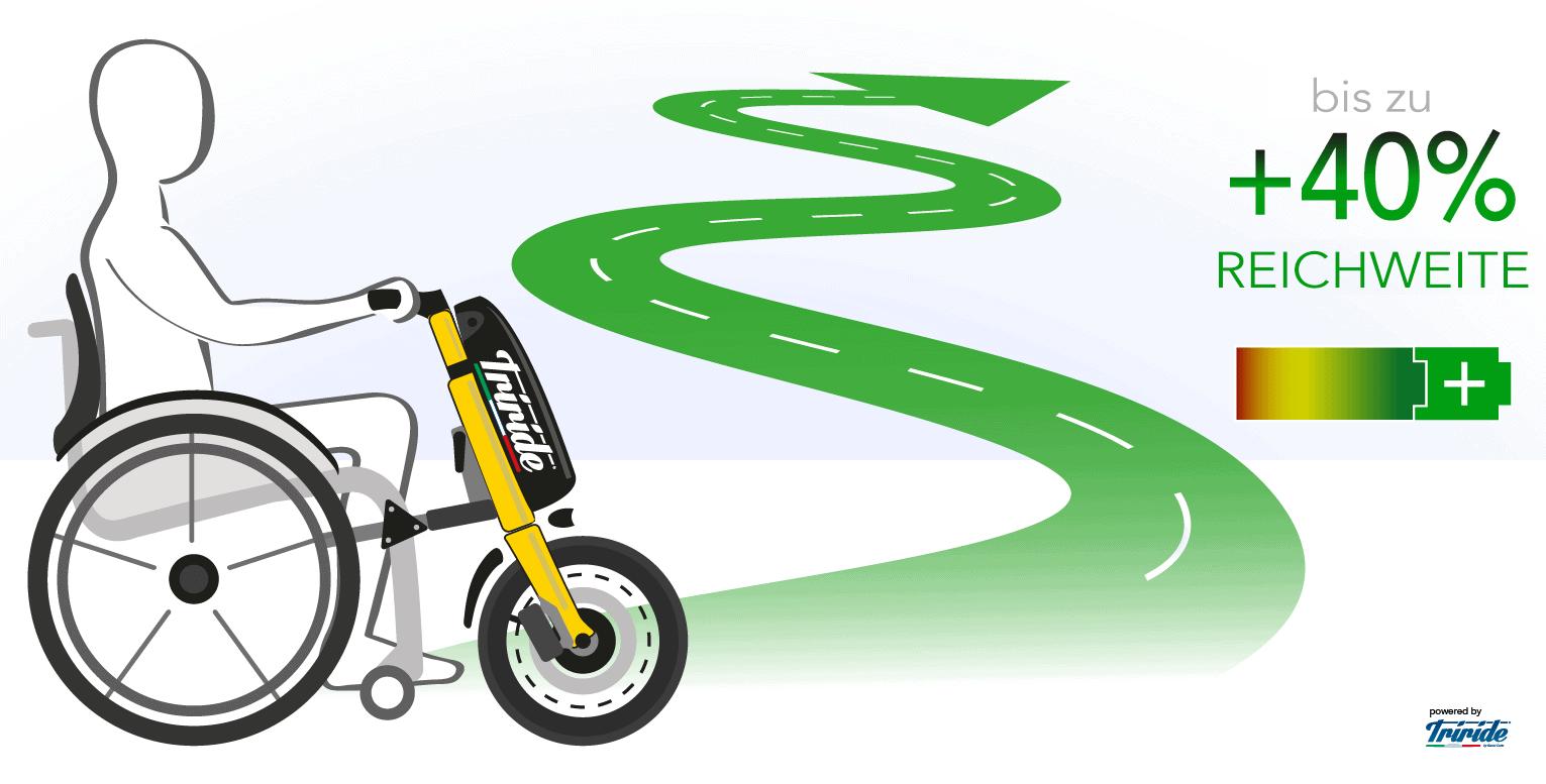 ecodrive system